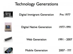 Technology Generations