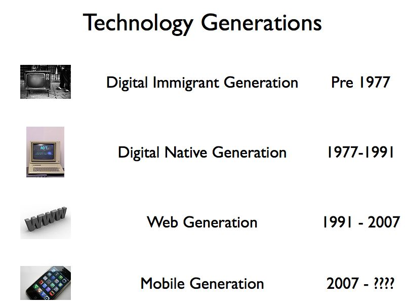 generation of information technology