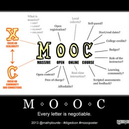 MOOCs starting to scare Universities and Professors