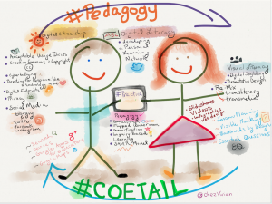 What COETAIL means to  Vivian Chow a soon to be graduate of the program.