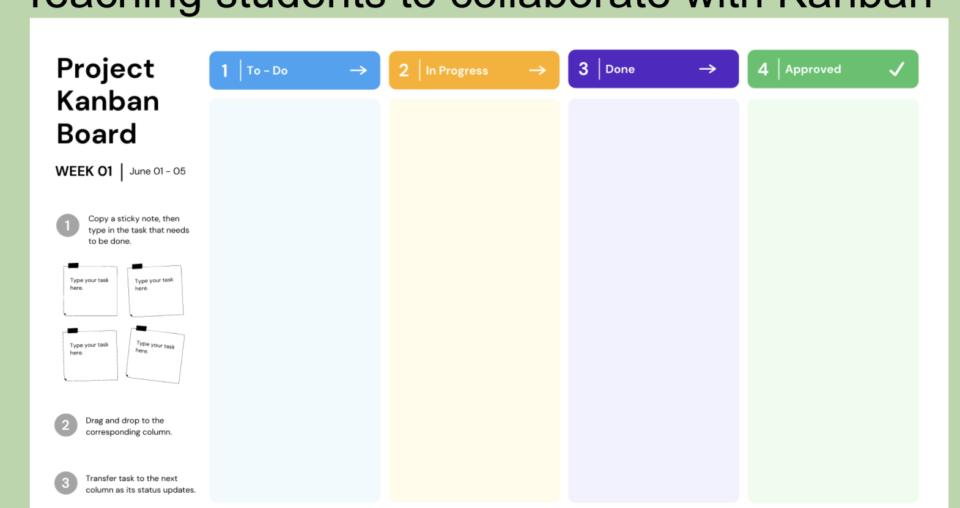 Making Collaboration Transparent with Kanban Boards
